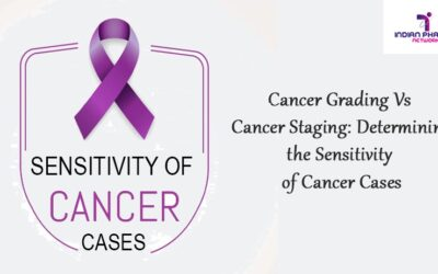 Cancer Grading Vs Cancer Staging: Determining the Sensitivity of Cancer Cases